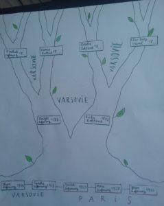 arbre 3 (1)