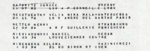 NETTER Henri Memorial Shoah Convoi 77 liste