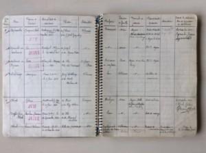 Recensement famille Fajnwaks-Malamed (7 octobre 1940)
