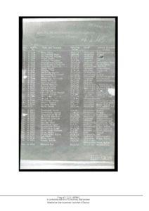 KREINDEL_Arthur janvier 45 Liste prisonniers transfert à Dachau ITS Archives