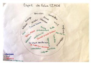 SIMON-Felix_esprit_par_Mânal