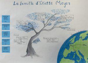 39808-MEYER_Eliette_arbre_genealogique_college_chazay